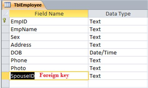 Ms Access 2010 tutorial: Primary Foreign key Table