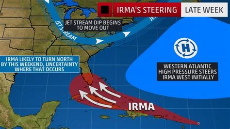A lot of people are about to die from Hurricane Irma - U